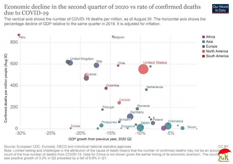 Arah Penanganan Pandemi Covid -19 Ala Jokowi, Indonesia Masih Baik